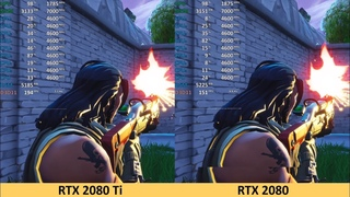 GeForce RTX 2080 Ti vs GeForce RTX 2080 (i7-9700K) in 10 Games. Gamerplay Benchmark Test