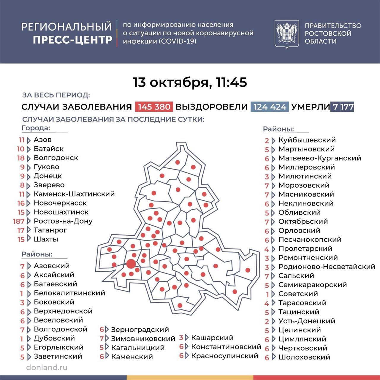 На Дону число инфицированных COVID-19 составляет 541, в Таганроге 17 новых случаев
