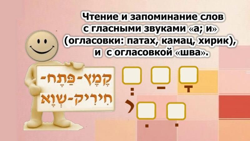 Упражнение по ивриту Чтение слов с огласовками патах камац хирик шва